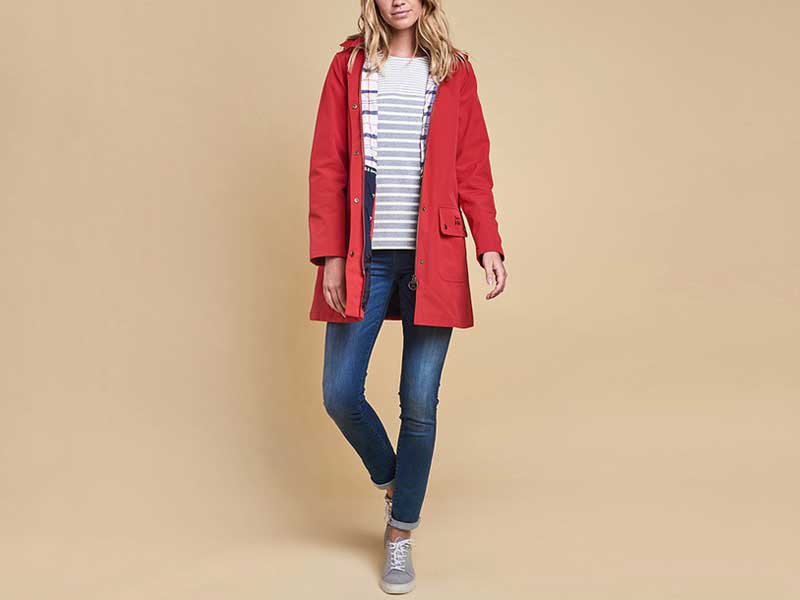 Rank & Style - Best Raincoats